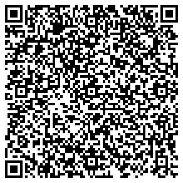 QR-код с контактной информацией организации ООО ПРОФАВТО, УЧЕБНО-НАУЧНОЕ ПРЕДПРИЯТИЕ