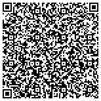 QR-код с контактной информацией организации ВСЕ СРАЗУ ОБЛАСТНАЯ ГАЗЕТА БЕСПЛАТНЫХ ОБЪЯВЛЕНИЙ