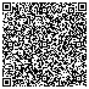 QR-код с контактной информацией организации ГОРГОНА РЕКЛАМНОЕ АГЕНТСТВО