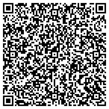 QR-код с контактной информацией организации ГОРОДСКОЕ ФИНАНСОВОЕ УПРАВЛЕНИЕ ГУ