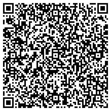 QR-код с контактной информацией организации ГОРОДСКОЙ ОТДЕЛ КУЛЬТУРЫ ГУ