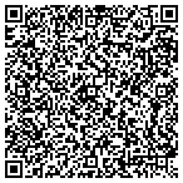 QR-код с контактной информацией организации МУЗЕЙ-УСАДЬБА М.И.ПИРОГОВА, ГП