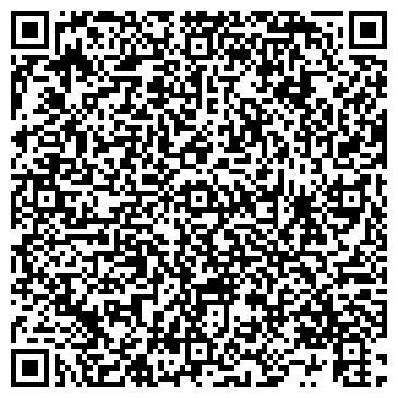 QR-код с контактной информацией организации ПОЛТАВАОБЛЭНЕРГО, ОАО, ГЛОБИНСКИЙ ФИЛИАЛ