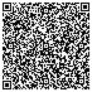 QR-код с контактной информацией организации ПАНТЕЛЕЙМОНОВСКИЙ ОГНЕУПОРНЫЙ ЗАВОД