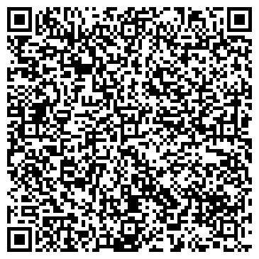QR-код с контактной информацией организации ЛЕСХОЗ ГОРОДОКСКИЙ ГЛХУ