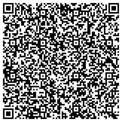 QR-код с контактной информацией организации ДНЕПРОПЕТРОВСКАЯ МАРКЕТИНГОВАЯ ГРУППА, НЕЗАВИСИМАЯ КОНСАЛТИНГОВАЯ КОМПАНИЯ