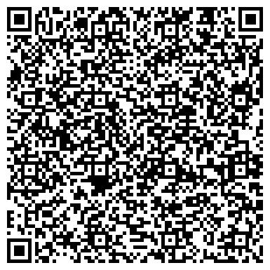 QR-код с контактной информацией организации МИЛЛЕНИУМ, РЕКЛАМНО-ИЗДАТЕЛЬСКИЙ ЦЕНТР