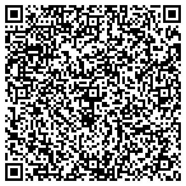 QR-код с контактной информацией организации ПРИДНЕПРОВСКАЯ ТОВАРНАЯ БИРЖА