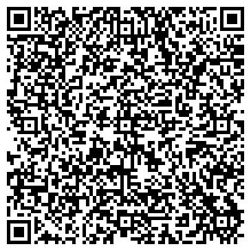 QR-код с контактной информацией организации ГОРОДСКАЯ КЛИНИЧЕСКАЯ БОЛЬНИЦА N2, ГП