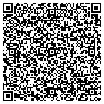QR-код с контактной информацией организации СЕЛЬСКИЕ НОВОСТИ, ГАЗЕТА