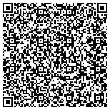 QR-код с контактной информацией организации МАХОМ, РЕКЛАМНО-ИЗДАТЕЛЬСКОЕ АГЕНТСТВО