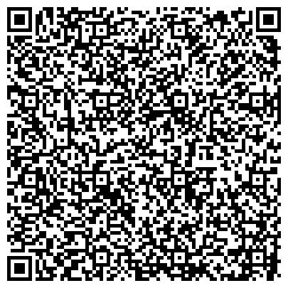 QR-код с контактной информацией организации УПРАВЛЕНИЕ ПО ДЕЛАМ ПРЕССЫ И ИНФОРМАЦИИ ЖИТОМИРСКОЙ ОБЛГОСАДМИНИСТРАЦИИ