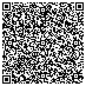 QR-код с контактной информацией организации Profitrenta.com