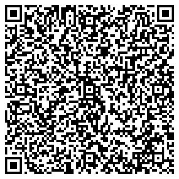 QR-код с контактной информацией организации ПРИВАТБАНК, АКБ, ЖИТОМИРСКИЙ ФИЛИАЛ