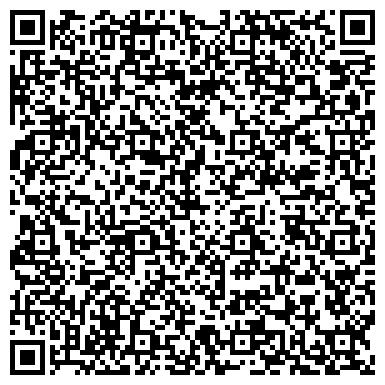 QR-код с контактной информацией организации НАДЕЖДА ГОРОДСКОЙ ФОНД ПО РАБОТЕ С ДЕТЬМИ И МОЛОДЕЖЬЮ