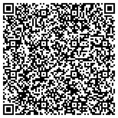 QR-код с контактной информацией организации НАУЧНО-ИССЛЕДОВАТЕЛЬСКАЯ ВЕТЕРИНАРНАЯ СТАНЦИЯ РГКП