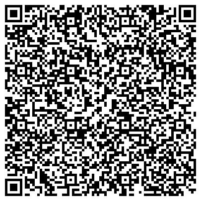 QR-код с контактной информацией организации НАЦИОНАЛЬНЫЙ ЦЕНТР ЭКСПЕРТИЗЫ ЛЕКАРСТВЕННЫХ СРЕДСТВ КОСТАНАЙСКИЙ ФИЛИАЛ