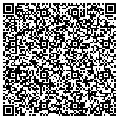 QR-код с контактной информацией организации ЧП ПРОЕКТНАЯ МАСТЕРСКАЯ ЦАПРИКИ Н.Ю.