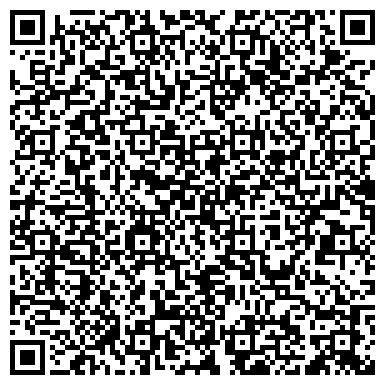 QR-код с контактной информацией организации СЕНИМ ОТКРЫТЫЙ НАКОПИТЕЛЬНЫЙ ПЕНСИОННЫЙ ФОНД АО
