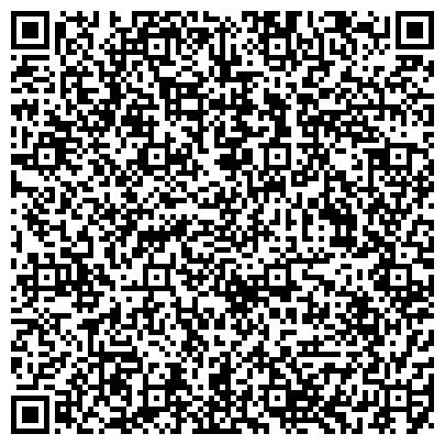 QR-код с контактной информацией организации ЛИКЫ КИРОВОГРАДЩИНЫ, КИРОВОГРАДСКОЕ ОБЛАСТНОЕ КОММУНАЛЬНОЕ ПРЕДПРИЯТИЕ, КП
