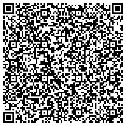 QR-код с контактной информацией организации ПРОИЗВОДСТВЕННОЕ УПРАВЛЕНИЕ ВОДОПРОВОДНО-КАНАЛИЗАЦИОННОГО ХОЗЯЙСТВА, КП
