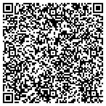QR-код с контактной информацией организации ЧП ПРОМТЕХКОНСТРУКЦИЯ, НПП, МАЛЕ