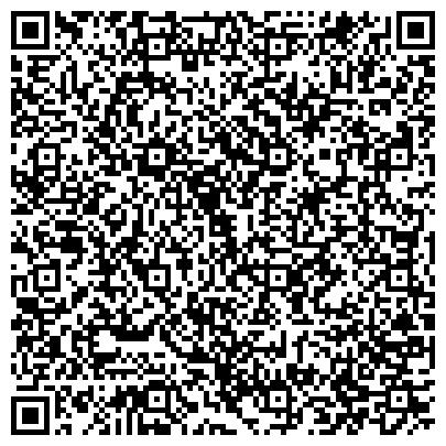 QR-код с контактной информацией организации КОНДИТЕРПРОМТОРГ-КРЕМЕНЧУГ, ДЧП ОАО ЛУГАНСККОНДИТЕРПРОМТОРГ
