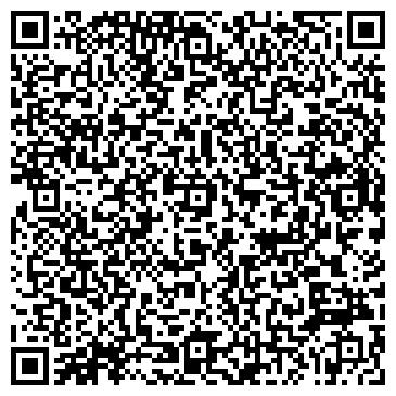 QR-код с контактной информацией организации ЭКСПЕРТНАЯ ОЦЕНКА