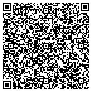 QR-код с контактной информацией организации ООО ФОРУМ, АУДИТОРСКАЯ ФИРМА