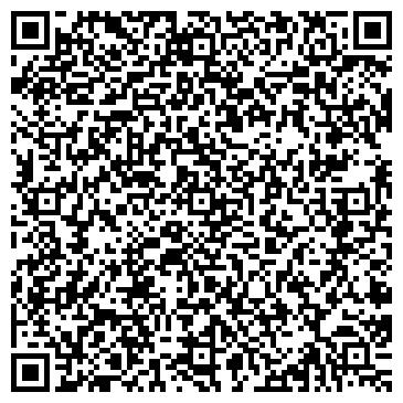 QR-код с контактной информацией организации ЛОЗОВАЯГАЗСЕРВИС, СМУ, КП