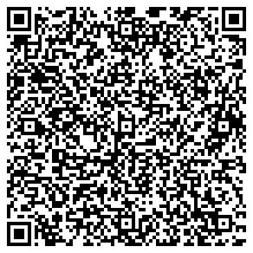 QR-код с контактной информацией организации ПОЛТАВА-БАНК, АБ, ЛУБЕНСКИЙ ФИЛИАЛ