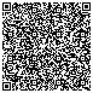 QR-код с контактной информацией организации ЛУГАНСКИЙ ГОСУДАРСТВЕННЫЙ ОБЛАСТНОЙ ХУДОЖЕСТВЕННЫЙ МУЗЕЙ