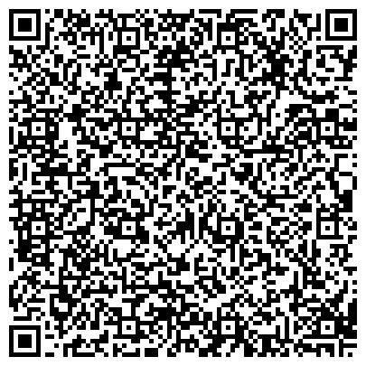 QR-код с контактной информацией организации РЕГИОНАЛЬНЫЙ ФОНД ПОДДЕРЖКИ ПРЕДПРИНИМАТЕЛЬСТВА В ЛУГАНСКОЙ ОБЛАСТИ