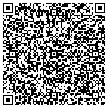 QR-код с контактной информацией организации ИМЭКСБАНК, АКБ, ЛЬВОВСКИЙ ФИЛИАЛ