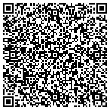 QR-код с контактной информацией организации НАДРА, АКБ, ВТОРОЙ ЛЬВОВСКИЙ ФИЛИАЛ