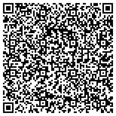 QR-код с контактной информацией организации ЛЬВОВСКАЯ ОБЛАСТНАЯ НАУЧНАЯ МЕДИЦИНСКАЯ БИБЛИОТЕКА
