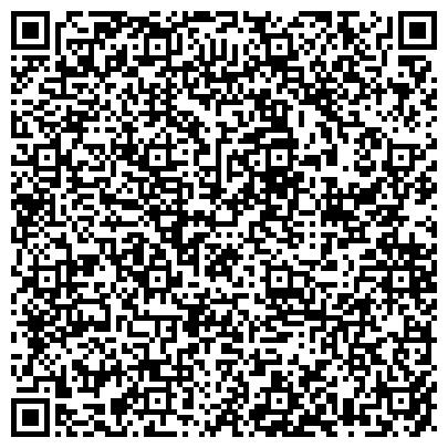 QR-код с контактной информацией организации ПОВОЛЖСКИЙ БАНК СБЕРБАНКА РОССИИ НОВОСЕРГИЕВСКОЕ ОТДЕЛЕНИЕ № 6094/049