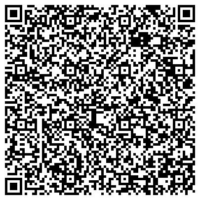 QR-код с контактной информацией организации СБЕРБАНК РОССИИ НОВОСЕРГИЕВСКОЕ ОТДЕЛЕНИЕ № 6094/54 ОПЕРАЦИОННАЯ КАССА