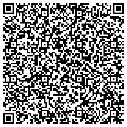 QR-код с контактной информацией организации ПОВОЛЖСКИЙ БАНК СБЕРБАНКА РОССИИ НОВОСЕРГИЕВСКОЕ ОТДЕЛЕНИЕ № 6094/046