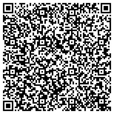 QR-код с контактной информацией организации «Медико-санитарная часть «Татнефть»