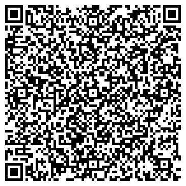 QR-код с контактной информацией организации НИЖЕГОРОДОБЛГАЗ ОАО АРДАТОВМЕЖРАЙГАЗ