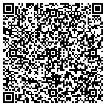 QR-код с контактной информацией организации ГОСУДАРСТВЕННОЕ ВЕТЕРИНАРНОЕ УПРАВЛЕНИЕ ГУНО