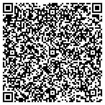 QR-код с контактной информацией организации АТКАРСКИЙ ТЕРРИТОРИАЛЬНЫЙ ФОНД ОМС