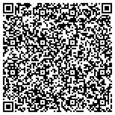 QR-код с контактной информацией организации АТКАРСКИЙ ФИЛИАЛ САРАТОВСКОГО ОБЛКИНОВИДЕОЦЕНТРА, ГУП
