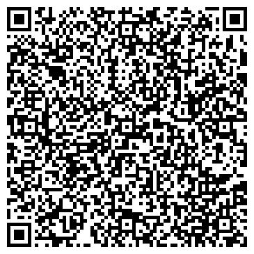 QR-код с контактной информацией организации АТКАРСКАЯ ДЕТСКАЯ БИБЛИОТЕКА