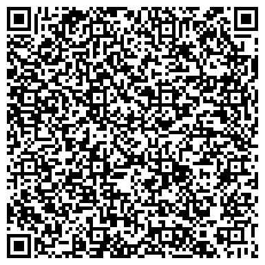 QR-код с контактной информацией организации «Аткарская РБ» Гинекологическое отделение