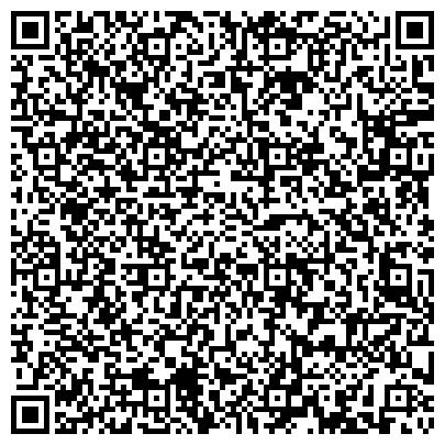 QR-код с контактной информацией организации РЕСПУБЛИКАНСКИЙ МЕТОДИЧЕСКИЙ ЦЕНТР ФИТОСАНИТАРНОЙ ДИАГНОСТИКИ И ПРОГНОЗОВ КФ ГУ
