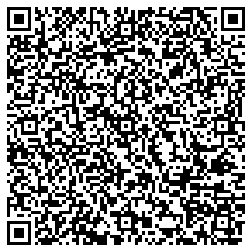 QR-код с контактной информацией организации Аткарская ПСС