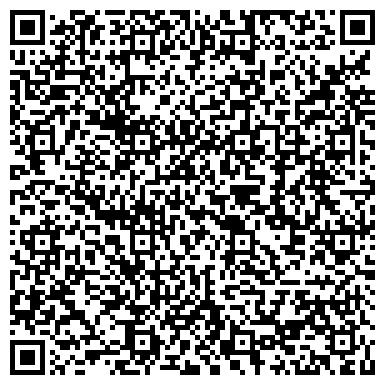 QR-код с контактной информацией организации № 28 АЗС СИДАНКО САРАТОВНЕФТЕПРОДУКТ БАЛАКОВСКАЯ НЕФТЕПРОДУКТ