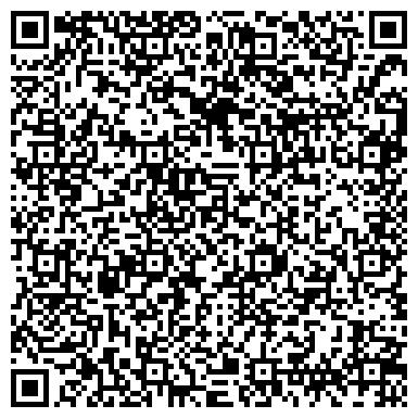 QR-код с контактной информацией организации № 64 АЗС СИДАНКО САРАТОВНЕФТЕПРОДУКТ БАЛАКОВСКАЯ НЕФТЕБАЗА